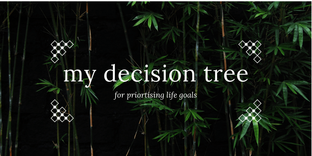 My Decision Tree for Priortising Life Goals
